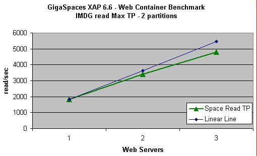 Web_bench3[1]