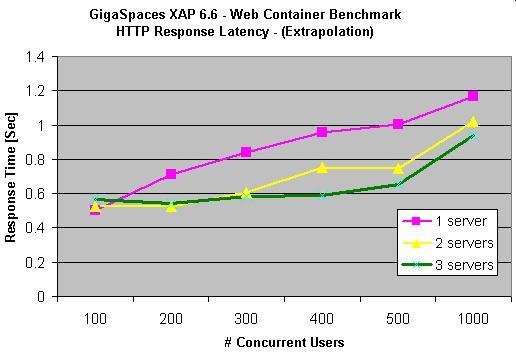 Web_bench2[1]