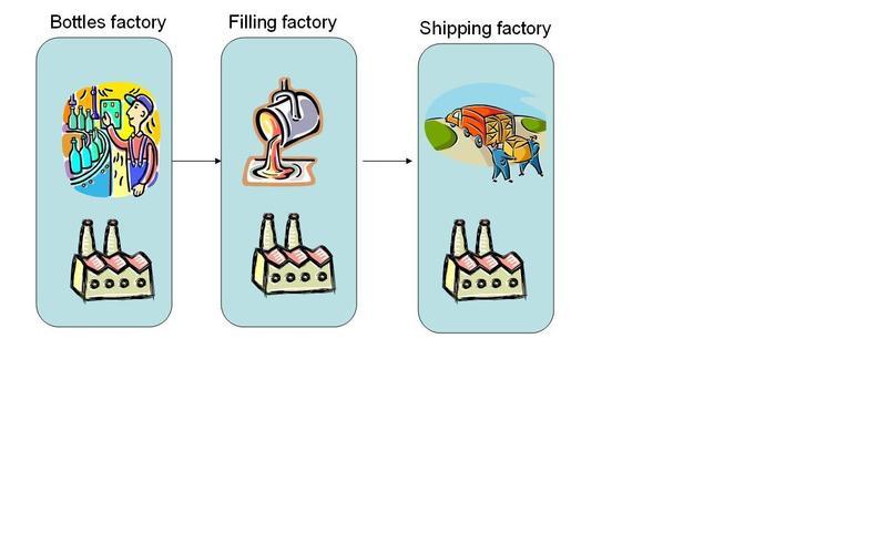 Factoriestierbased_2
