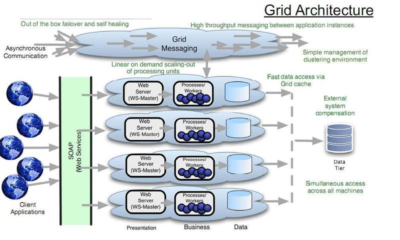 Gridbased_2